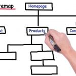 Sitemap For Google